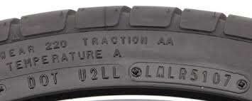 Image result for tire id number